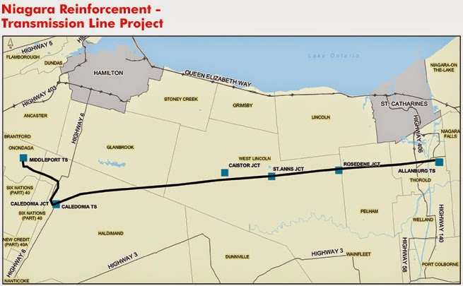 Construction on Niagara Reinforcement Line set to continue after Hydro rejects HCCC proposal